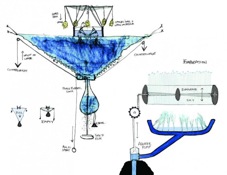 project portfolio raquo poets shower sketch detail diagram of a shower bench detail